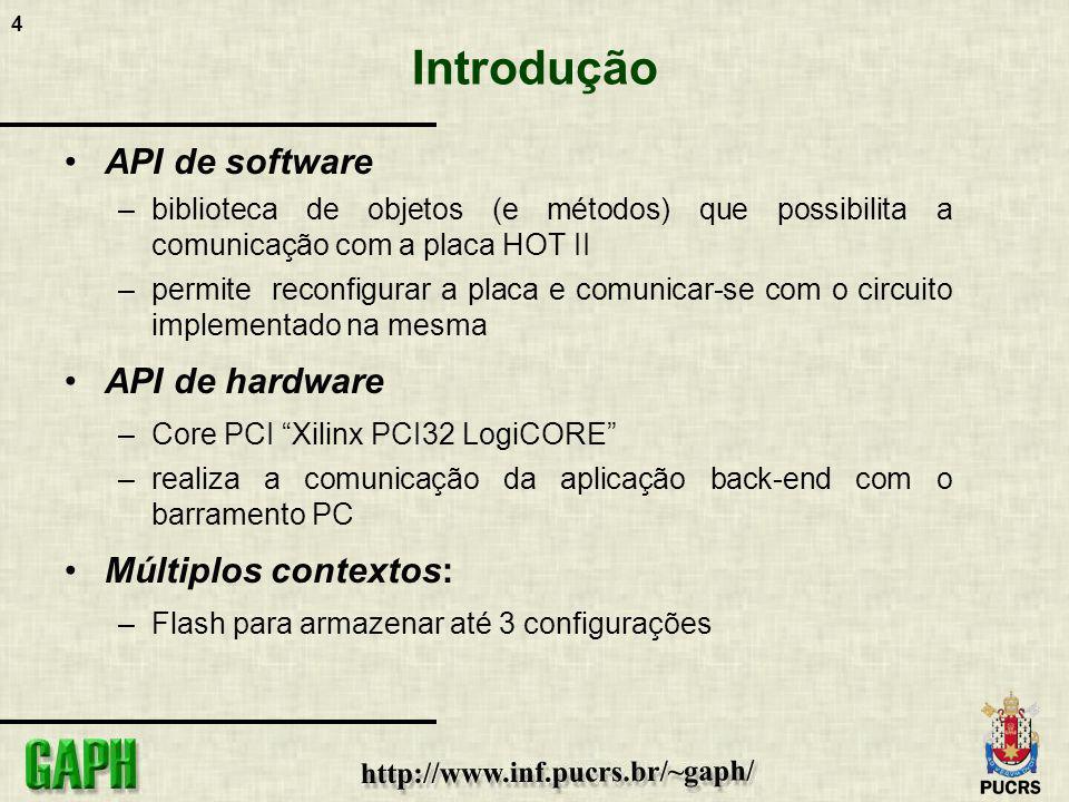 4 API de software –biblioteca de objetos (e métodos) que possibilita a comunicação com a placa HOT II –permite reconfigurar a placa e comunicar-se com