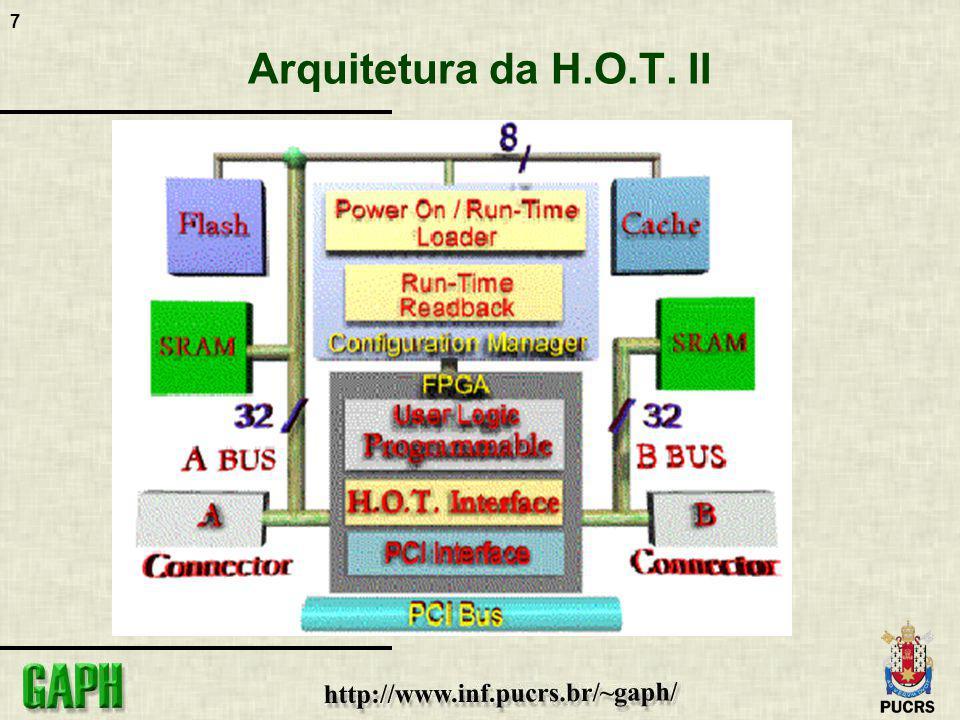 18 Fluxo de projeto hw/sw com a H.O.T.