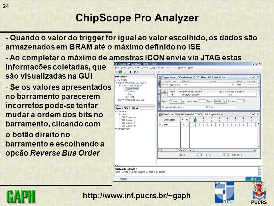 24 http://www.inf.pucrs.br/~gaph ChipScope Pro Analyzer - Quando o valor do trigger for igual ao valor escolhido, os dados são armazenados em BRAM até