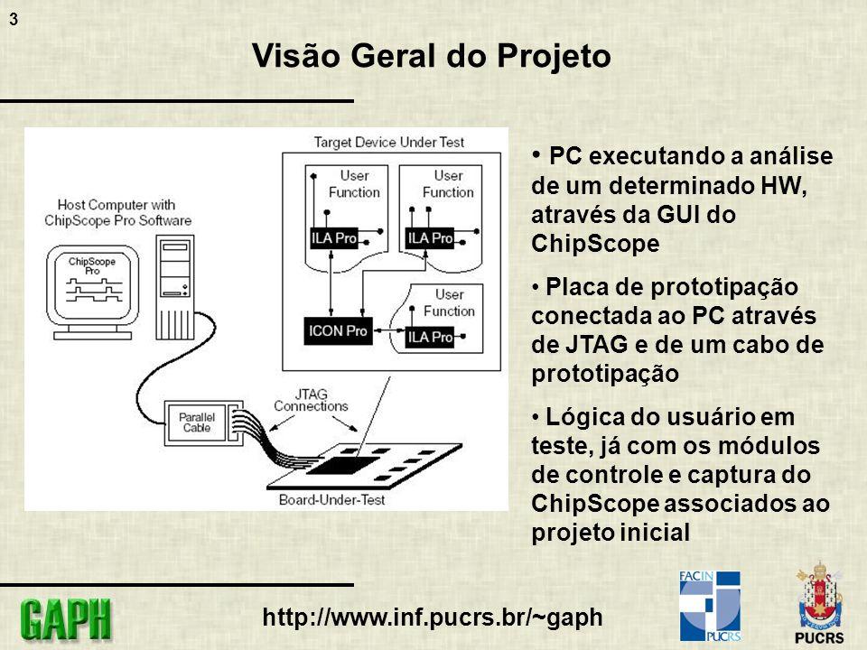3 http://www.inf.pucrs.br/~gaph Visão Geral do Projeto PC executando a análise de um determinado HW, através da GUI do ChipScope Placa de prototipação conectada ao PC através de JTAG e de um cabo de prototipação Lógica do usuário em teste, já com os módulos de controle e captura do ChipScope associados ao projeto inicial