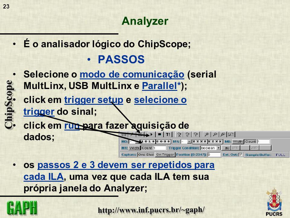 23 Analyzer É o analisador lógico do ChipScope; PASSOS Selecione o modo de comunicação (serial MultLinx, USB MultLinx e Parallel*); click em trigger s