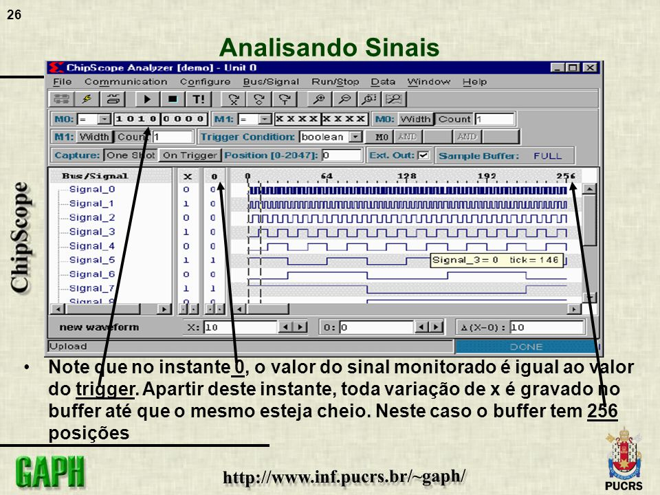 26 Analisando Sinais Note que no instante 0, o valor do sinal monitorado é igual ao valor do trigger. Apartir deste instante, toda variação de x é gra