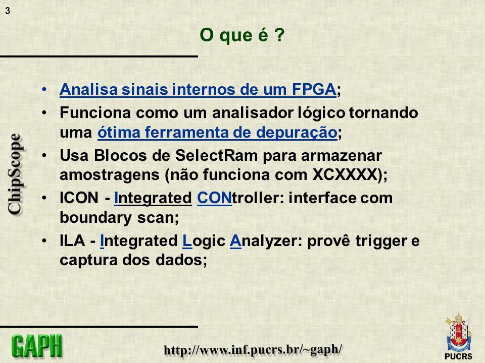 3 O que é ? Analisa sinais internos de um FPGA; Funciona como um analisador lógico tornando uma ótima ferramenta de depuração; Usa Blocos de SelectRam