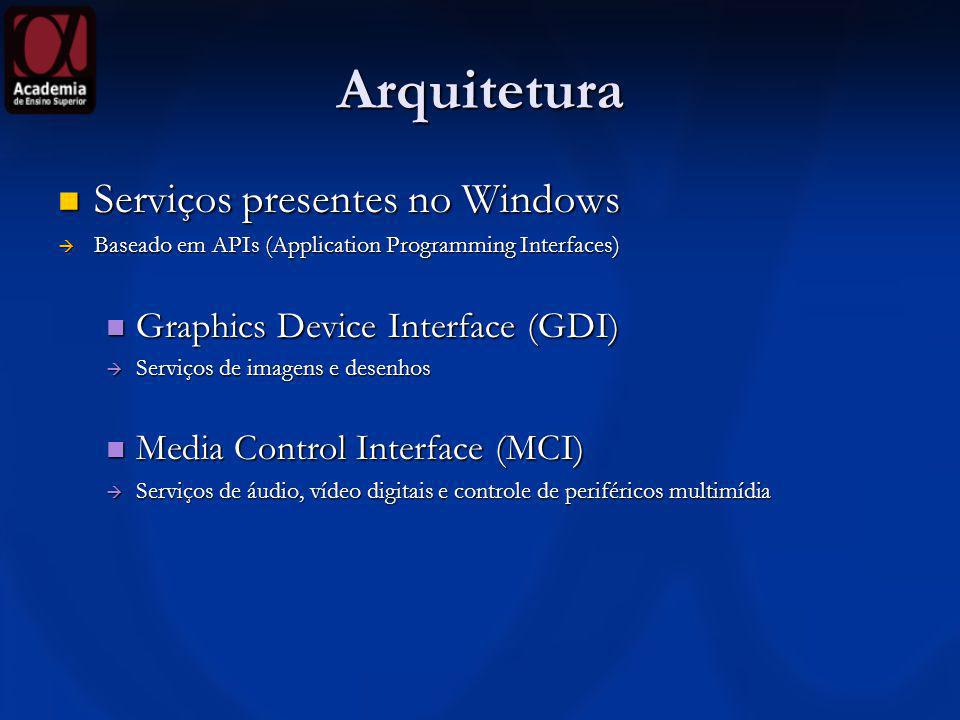 Arquitetura Serviços presentes no Windows Serviços presentes no Windows Baseado em APIs (Application Programming Interfaces) Baseado em APIs (Applicat