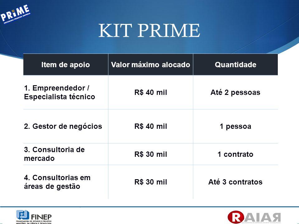 KIT PRIME Item de apoioValor máximo alocadoQuantidade 1. Empreendedor / Especialista técnico R$ 40 milAté 2 pessoas 2. Gestor de negóciosR$ 40 mil1 pe