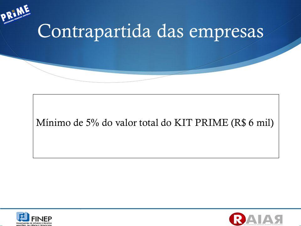 Mínimo de 5% do valor total do KIT PRIME (R$ 6 mil) Contrapartida das empresas