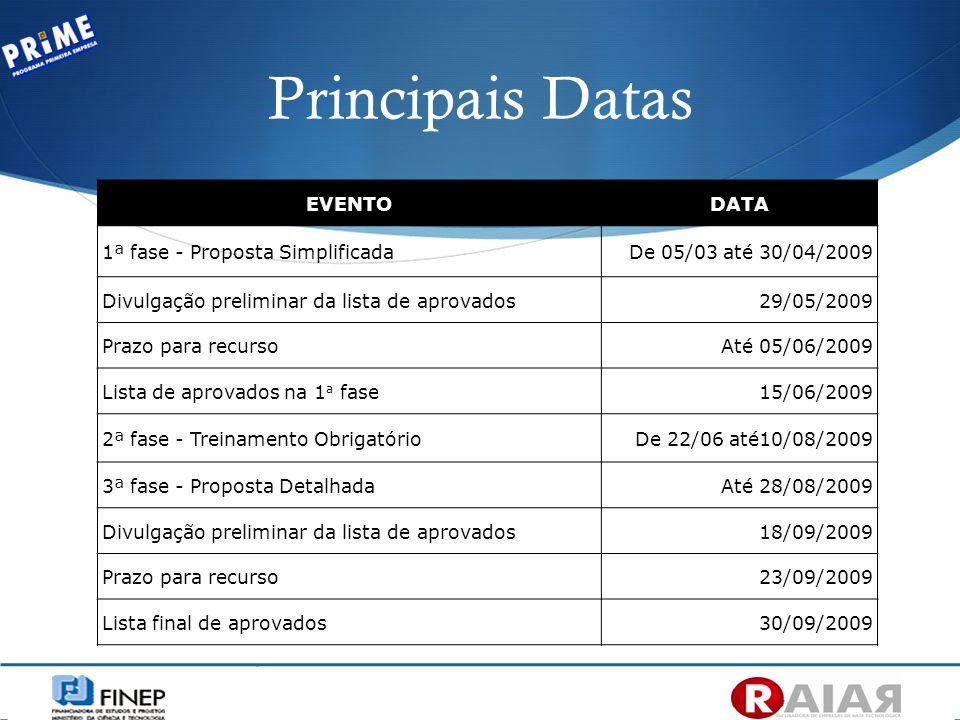 Principais Datas EVENTO DATA 1ª fase - Proposta SimplificadaDe 05/03 até 30/04/2009 Divulgação preliminar da lista de aprovados29/05/2009 Prazo para r