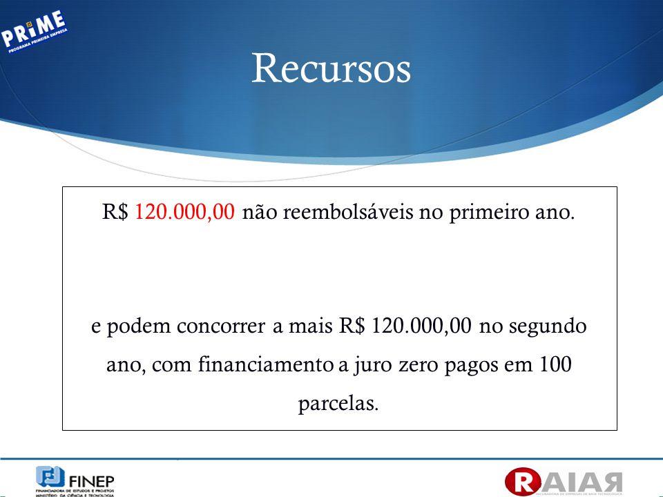 Recursos R$ 120.000,00 não reembolsáveis no primeiro ano. e podem concorrer a mais R$ 120.000,00 no segundo ano, com financiamento a juro zero pagos e