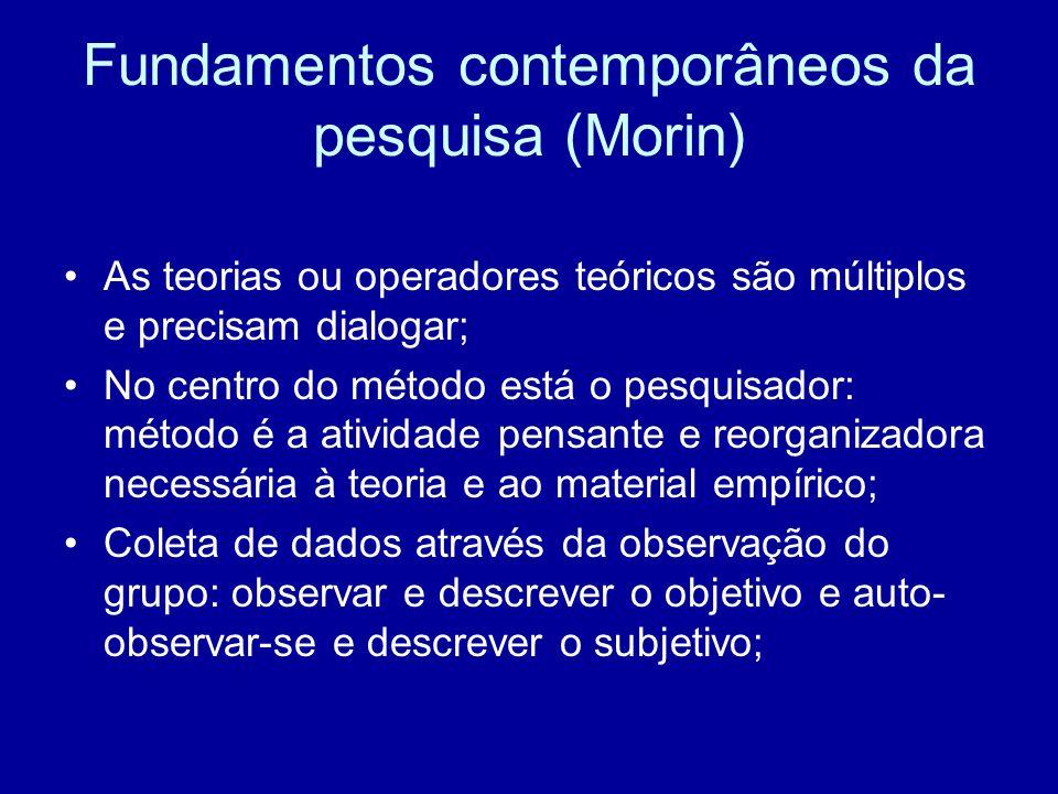 Fundamentos contemporâneos da pesquisa (Morin) As teorias ou operadores teóricos são múltiplos e precisam dialogar; No centro do método está o pesquis