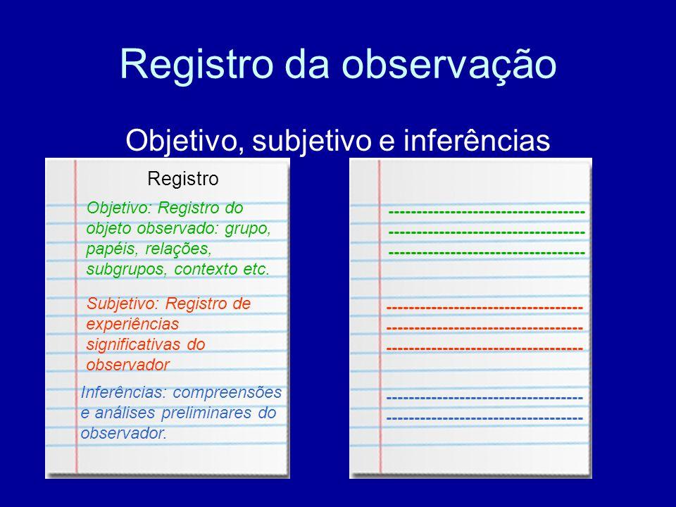 Registro da observação Objetivo, subjetivo e inferências Registro Objetivo: Registro do objeto observado: grupo, papéis, relações, subgrupos, contexto etc.