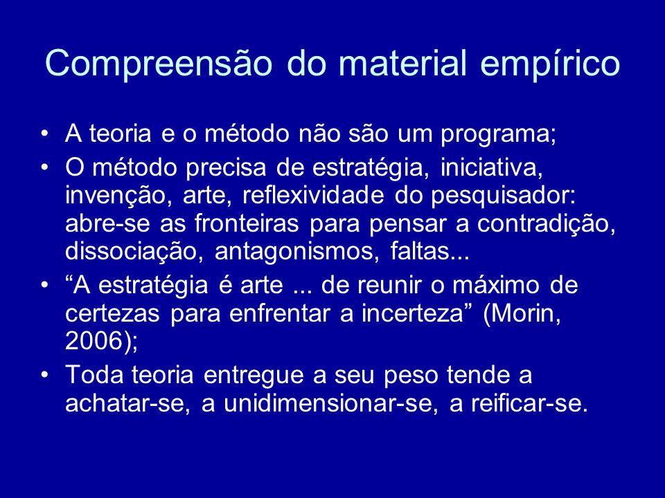 Compreensão do material empírico A teoria e o método não são um programa; O método precisa de estratégia, iniciativa, invenção, arte, reflexividade do