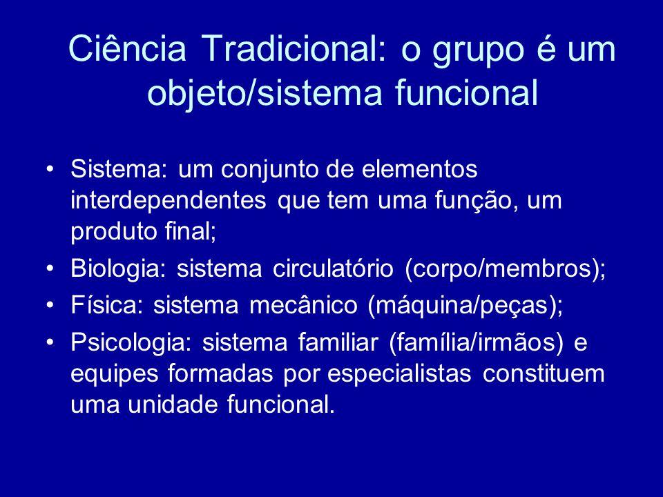 Ciência Tradicional: o grupo é um objeto/sistema funcional Sistema: um conjunto de elementos interdependentes que tem uma função, um produto final; Biologia: sistema circulatório (corpo/membros); Física: sistema mecânico (máquina/peças); Psicologia: sistema familiar (família/irmãos) e equipes formadas por especialistas constituem uma unidade funcional.