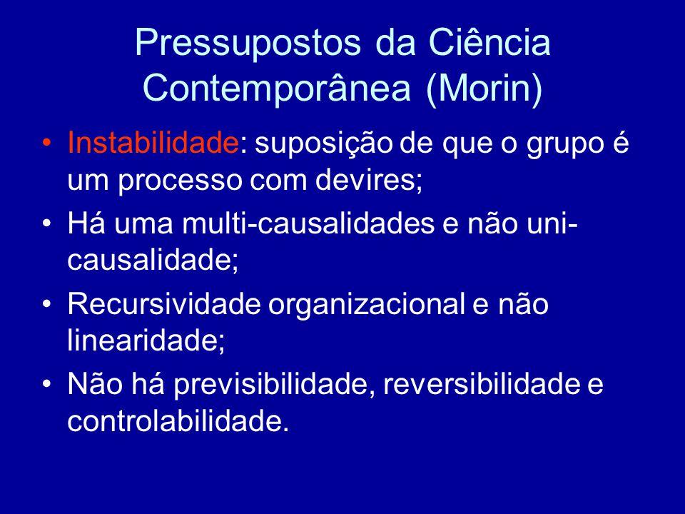 Pressupostos da Ciência Contemporânea (Morin) Instabilidade: suposição de que o grupo é um processo com devires; Há uma multi-causalidades e não uni- causalidade; Recursividade organizacional e não linearidade; Não há previsibilidade, reversibilidade e controlabilidade.