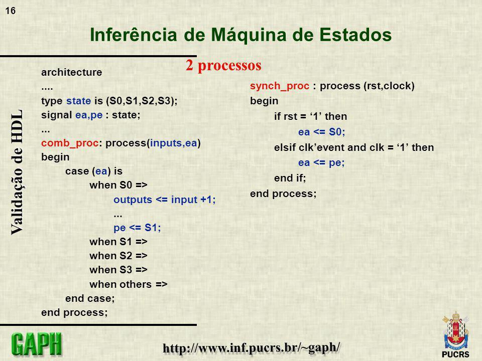16 Validação de HDL Inferência de Máquina de Estados architecture.... type state is (S0,S1,S2,S3); signal ea,pe : state;... comb_proc: process(inputs,