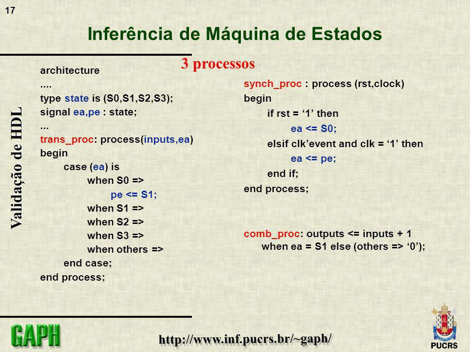 17 Validação de HDL Inferência de Máquina de Estados architecture.... type state is (S0,S1,S2,S3); signal ea,pe : state;... trans_proc: process(inputs