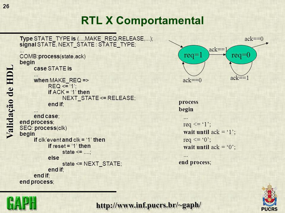 26 Validação de HDL RTL X Comportamental Type STATE_TYPE is (...,MAKE_REQ,RELEASE,...); signal STATE, NEXT_STATE : STATE_TYPE;...