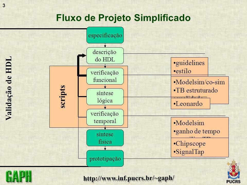 3 Validação de HDL scripts Fluxo de Projeto Simplificado especificação descrição do HDL verificação funcional síntese lógica verificação temporal sínt