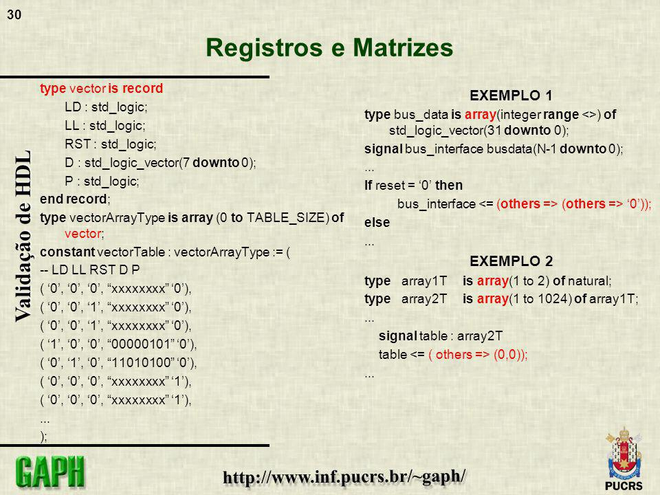 30 Validação de HDL Registros e Matrizes EXEMPLO 1 type bus_data is array(integer range <>) of std_logic_vector(31 downto 0); signal bus_interface bus