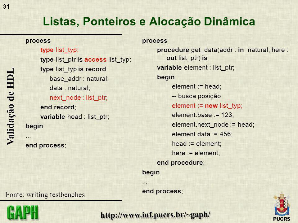 31 Validação de HDL Listas, Ponteiros e Alocação Dinâmica process type list_typ; type list_ptr is access list_typ; type list_typ is record base_addr :