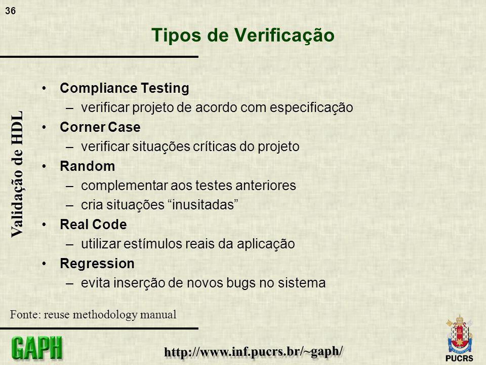36 Validação de HDL Tipos de Verificação Compliance Testing –verificar projeto de acordo com especificação Corner Case –verificar situações críticas d