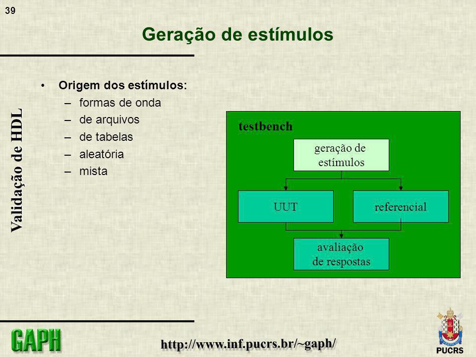 39 Validação de HDL Geração de estímulos Origem dos estímulos: –formas de onda –de arquivos –de tabelas –aleatória –mista UUT testbench geração de est