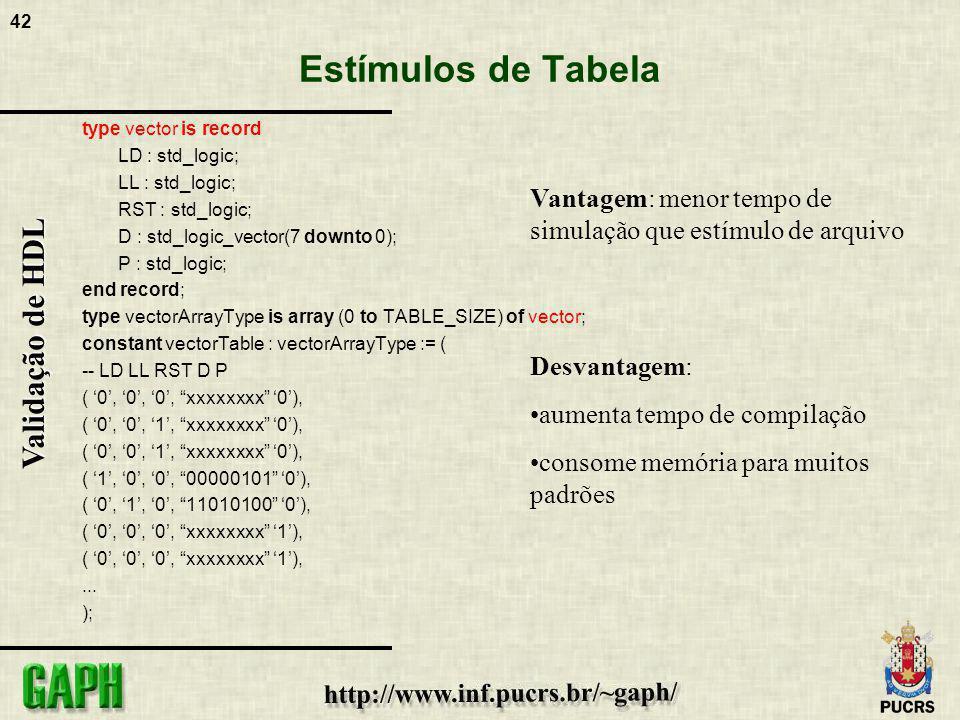 42 Validação de HDL Estímulos de Tabela type vector is record LD : std_logic; LL : std_logic; RST : std_logic; D : std_logic_vector(7 downto 0); P : s