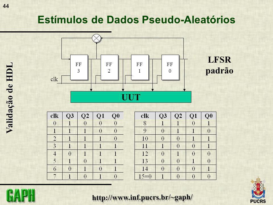 44 Validação de HDL Estímulos de Dados Pseudo-Aleatórios LFSR padrão FF 3 FF 3 FF 2 FF 2 FF 1 FF 1 FF 0 FF 0 clk UUT