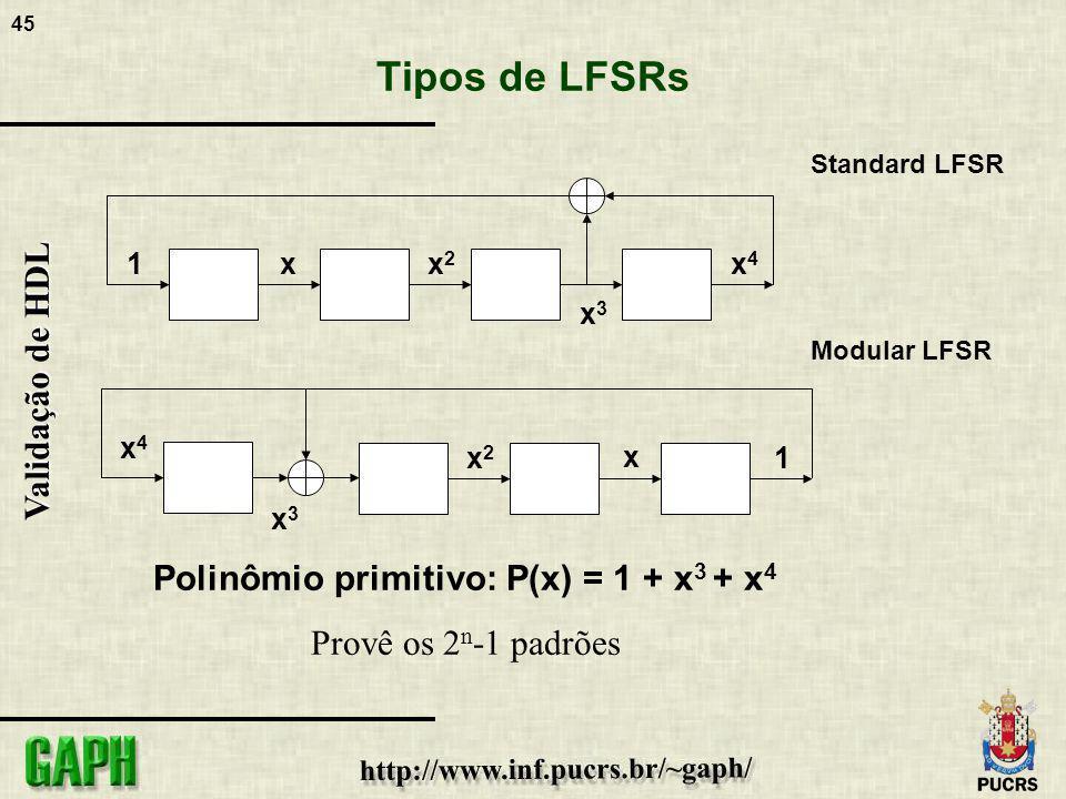 45 Validação de HDL Tipos de LFSRs 1xx2x2 x3x3 x4x4 x2x2 x 1 x4x4 x3x3 Polinômio primitivo: P(x) = 1 + x 3 + x 4 Provê os 2 n -1 padrões Standard LFSR