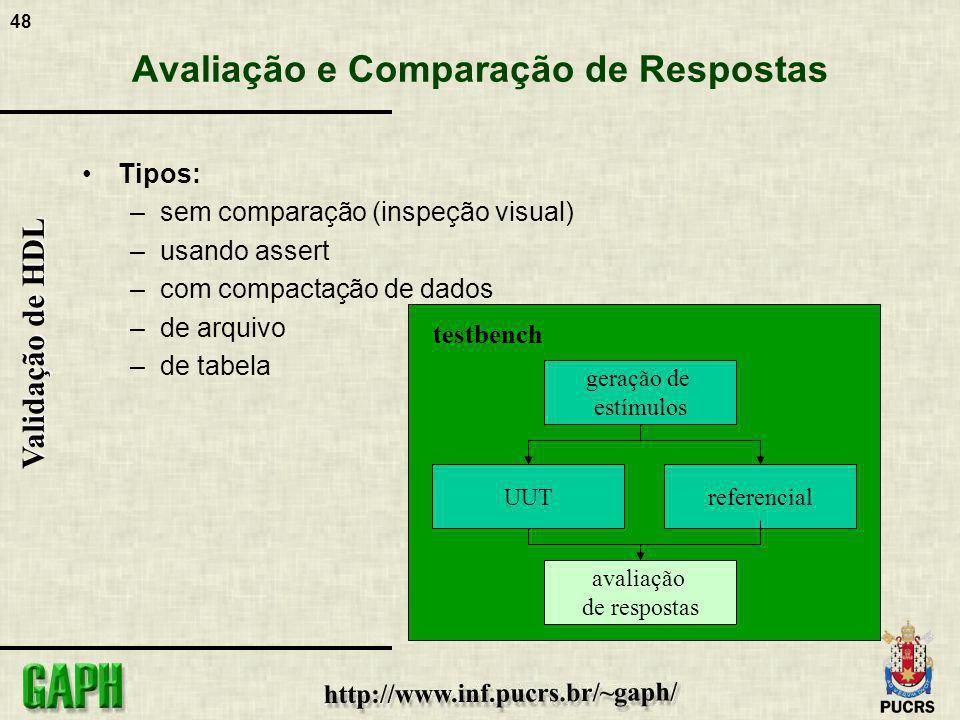 48 Validação de HDL Avaliação e Comparação de Respostas Tipos: –sem comparação (inspeção visual) –usando assert –com compactação de dados –de arquivo