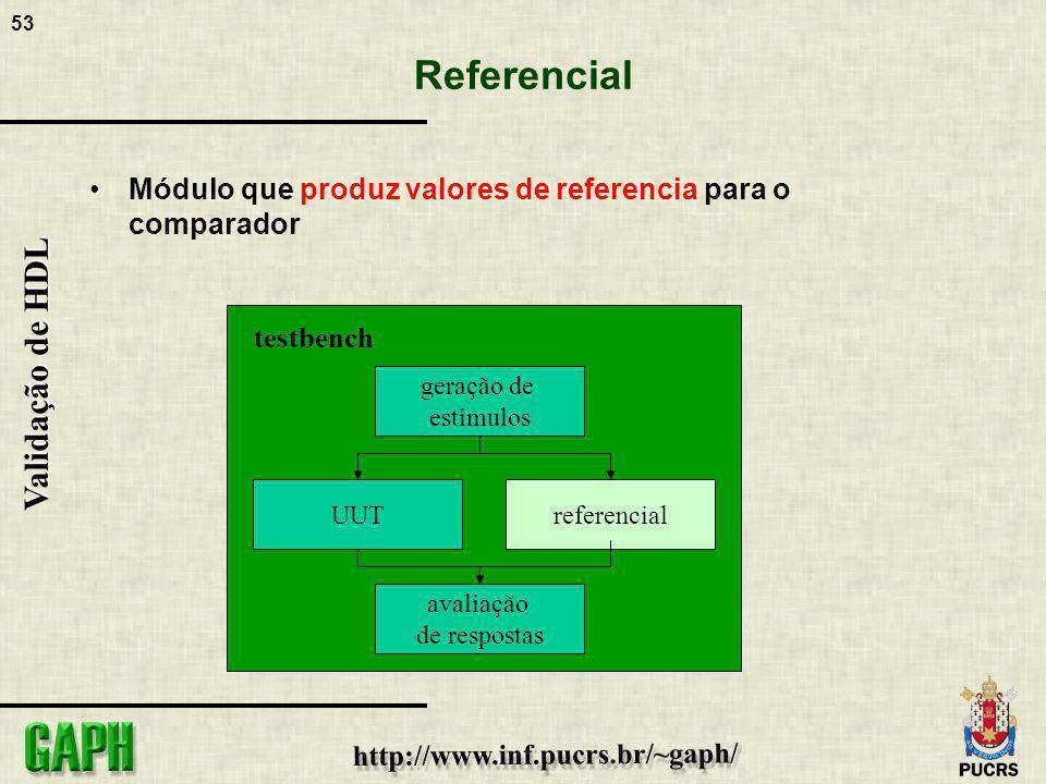 53 Validação de HDL Referencial Módulo que produz valores de referencia para o comparador UUT testbench geração de estímulos avaliação de respostas re