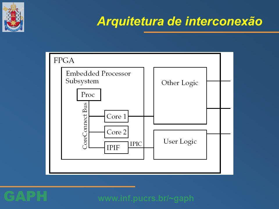 GAPH www.inf.pucrs.br/~gaph Execução do tutorial (passo 1)