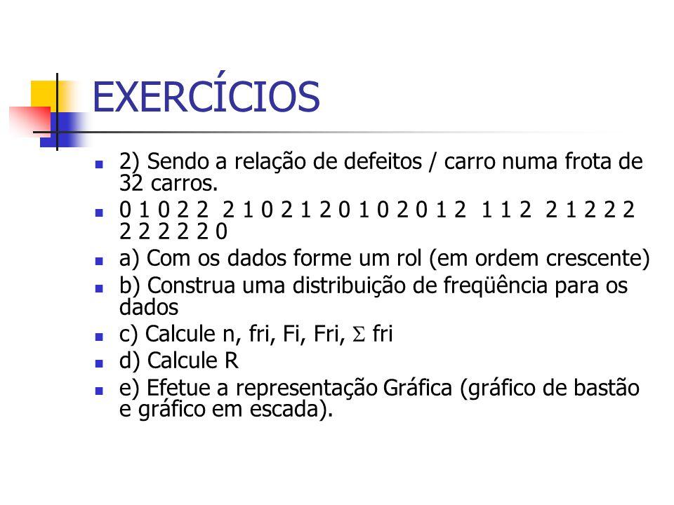 EXERCÍCIOS 2) Sendo a relação de defeitos / carro numa frota de 32 carros. 0 1 0 2 2 2 1 0 2 1 2 0 1 0 2 0 1 2 1 1 2 2 1 2 2 2 2 2 2 2 2 0 a) Com os d