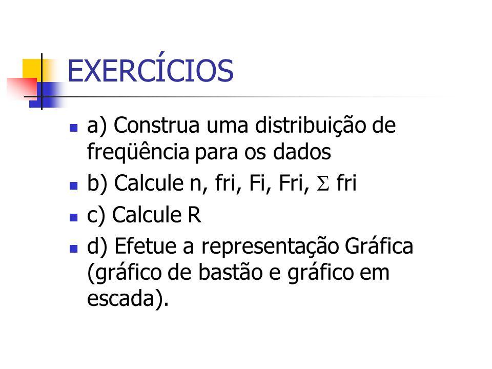 EXERCÍCIOS a) Construa uma distribuição de freqüência para os dados b) Calcule n, fri, Fi, Fri, fri c) Calcule R d) Efetue a representação Gráfica (gráfico de bastão e gráfico em escada).