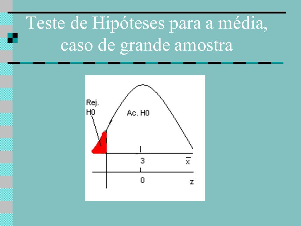 Teste de Hipóteses para a média, caso de grande amostra Valor p O valor p é a probabilidade de se observar uma média da amostra menor ou igual àquela que é observada.