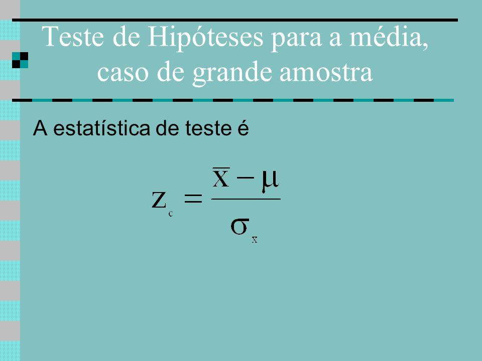 Teste de Hipóteses para a média, caso de grande amostra O teste pode ser unilateral ou bilateral H 0 : o H a : > o unilateral direita H 0 : o H a : < o unilateral esquerda H 0 : = o H a : o bilateral