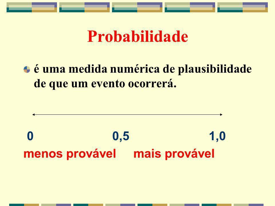 Enfoque da Freqüência Relativa (cont.) Ex: Se jogarmos uma moeda 100 vezes e obtivermos cara 60 vezes, será razoável estimar a probabilidade de cara, em jogadas futuras como sendo 0,60.