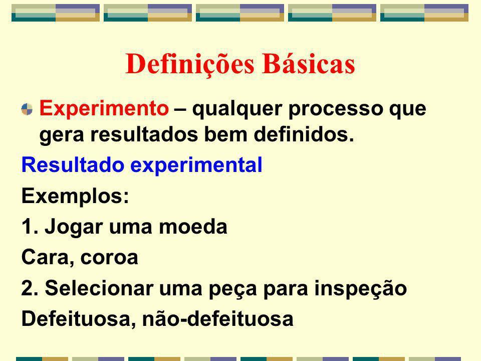 Definições Básicas Experimento – qualquer processo que gera resultados bem definidos.