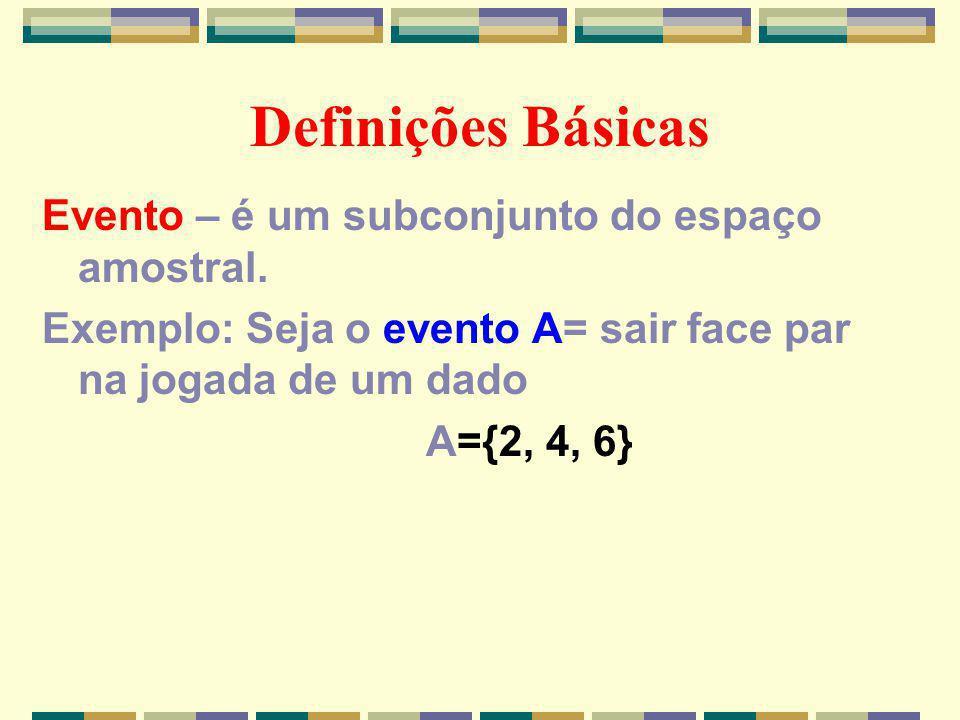 Definições Básicas Espaço amostral – é o conjunto de todos os resultados possíveis de um experimento. Espaço Amostral = S 1. Jogar uma moeda S={Cara,