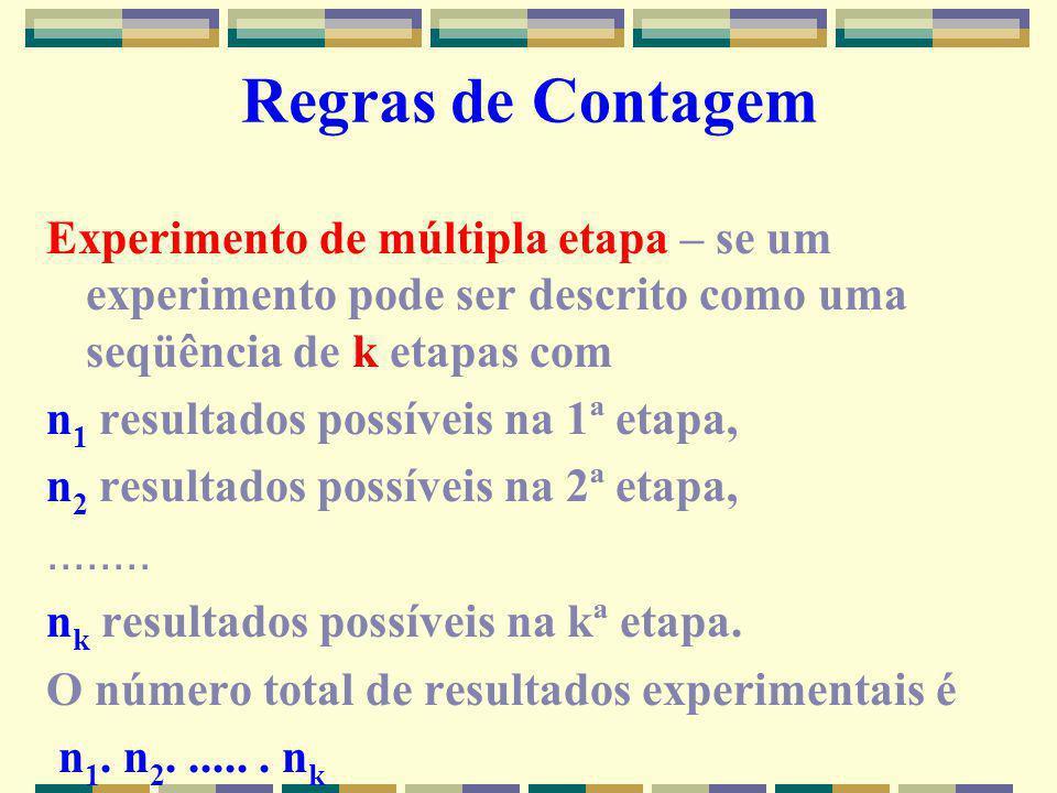 Definições Básicas Evento – é um subconjunto do espaço amostral. Exemplo: Seja o evento A= sair face par na jogada de um dado A={2, 4, 6}