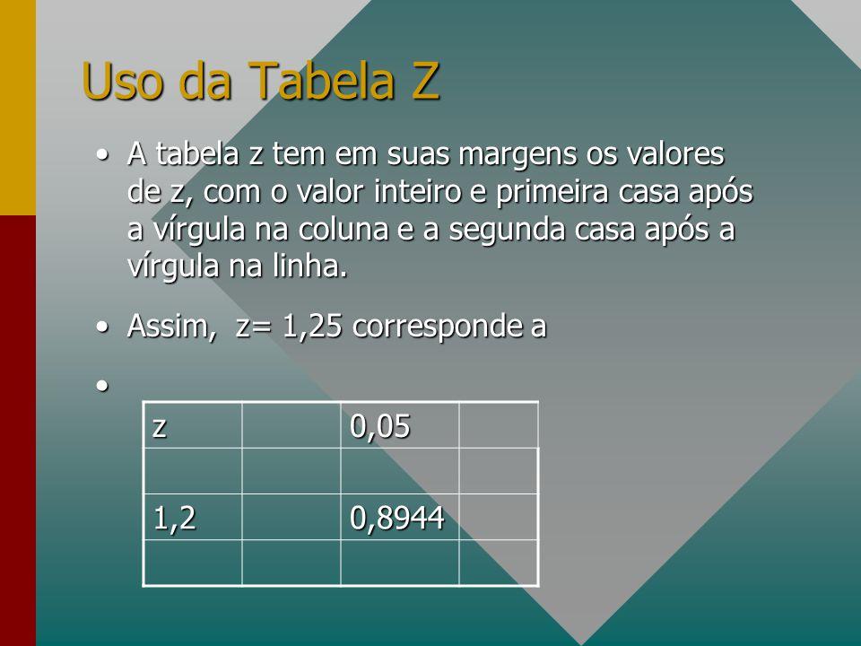 Primeiro Passo: Determinar Z, para cada um dos valores. Menos de 4 z=-3Menos de 4 z=-3 Entre 4 e 6z=-3 e z=-1Entre 4 e 6z=-3 e z=-1 Entre 6 e 7z=-1 e