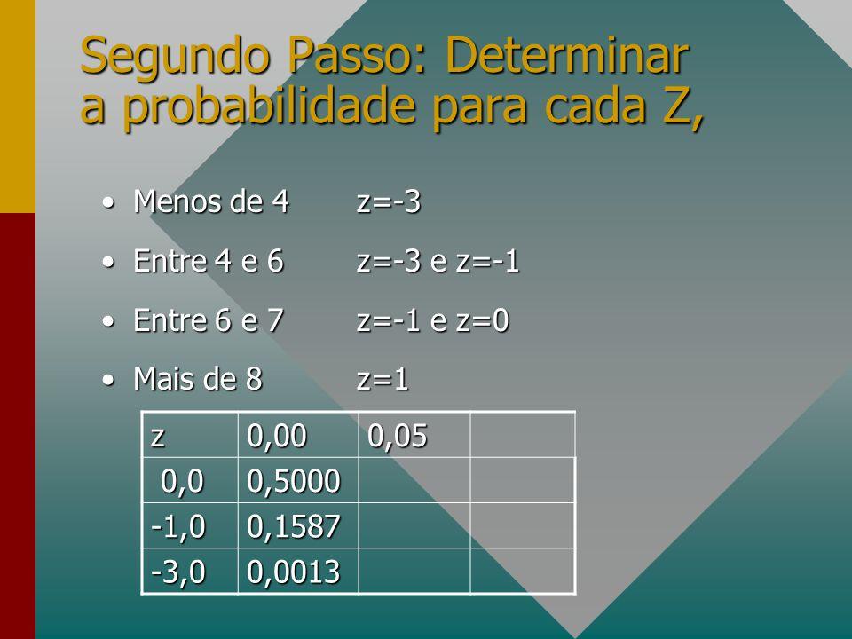 A área 0,3944 corresponde a área entre 0 e 1,25.