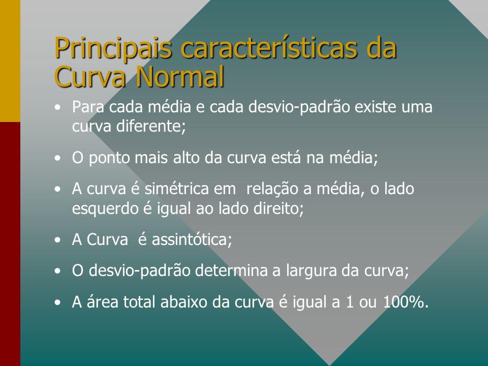 Curva Normal Tem a forma de sino, a média se encontra no centro da distribuição e o desvio-padrão representa a forma da curva, mais pontiaguda ou mais