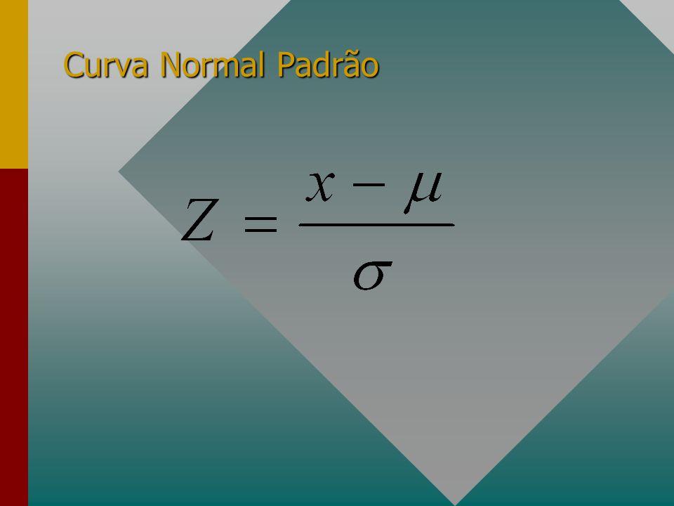 Curva Normal Padrão