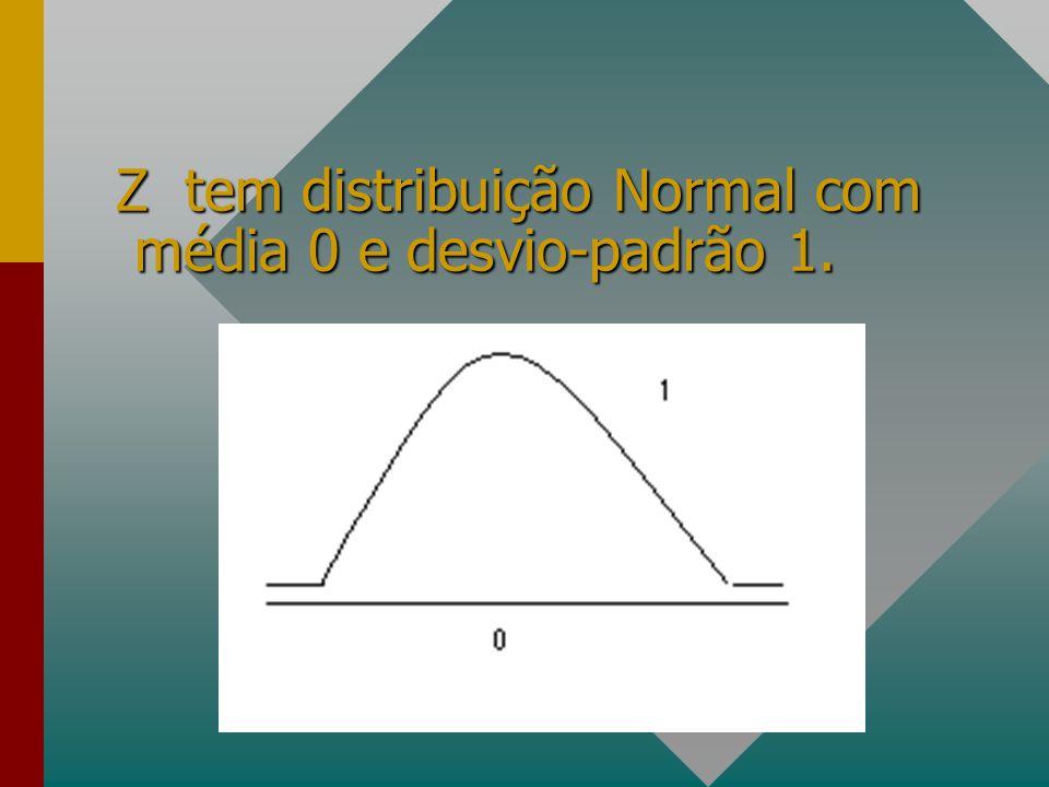 Z tem distribuição Normal com média 0 e desvio-padrão 1.