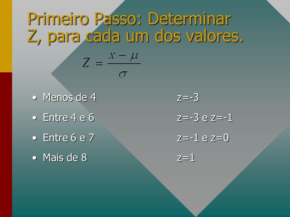 Exemplo: Uma turma de CSON obteve em P1 média 7 e desvio-padrão1. Determine a probabilidade de que um aluno aleatoriamente selecionado tenha tiradoDet