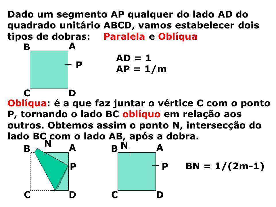 Dado um segmento AP qualquer do lado AD do quadrado unitário ABCD, vamos estabelecer dois tipos de dobras: Paralela e Oblíqua P D C B A BN = 1/(2m-1) AD = 1 AP = 1/m Oblíqua: é a que faz juntar o vértice C com o ponto P, tornando o lado BC oblíquo em relação aos outros.