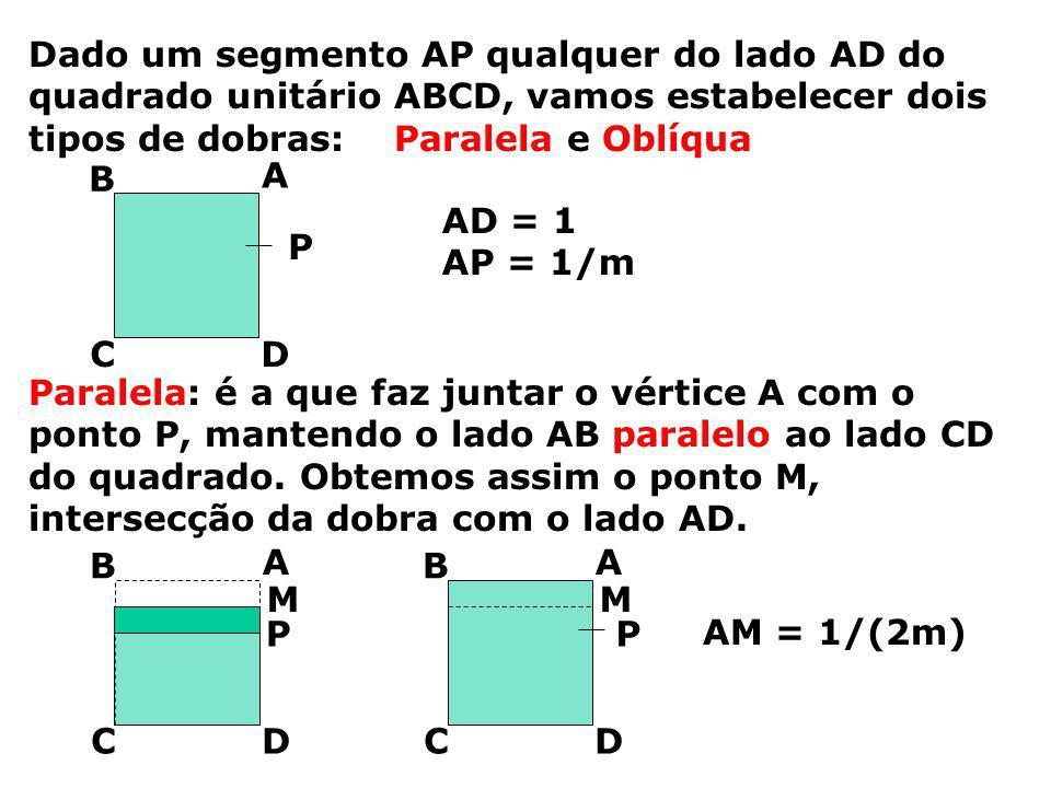Dado um segmento AP qualquer do lado AD do quadrado unitário ABCD, vamos estabelecer dois tipos de dobras: Paralela e Oblíqua Paralela: é a que faz juntar o vértice A com o ponto P, mantendo o lado AB paralelo ao lado CD do quadrado.