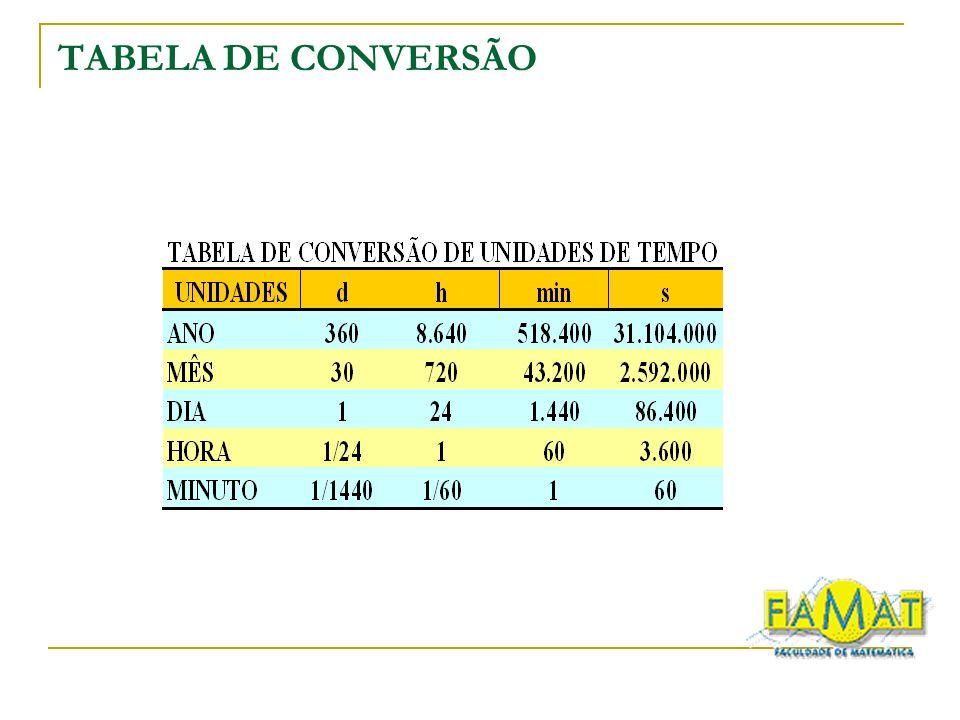 TABELA DE CONVERSÃO