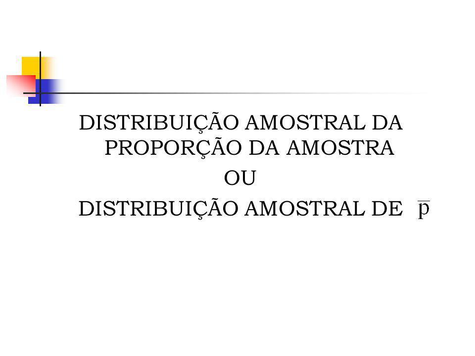 DISTRIBUIÇÃO AMOSTRAL DA PROPORÇÃO DA AMOSTRA OU DISTRIBUIÇÃO AMOSTRAL DE