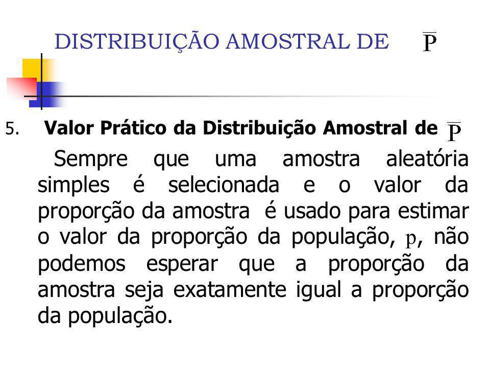 DISTRIBUIÇÃO AMOSTRAL DE 5. Valor Prático da Distribuição Amostral de Sempre que uma amostra aleatória simples é selecionada e o valor da proporção da